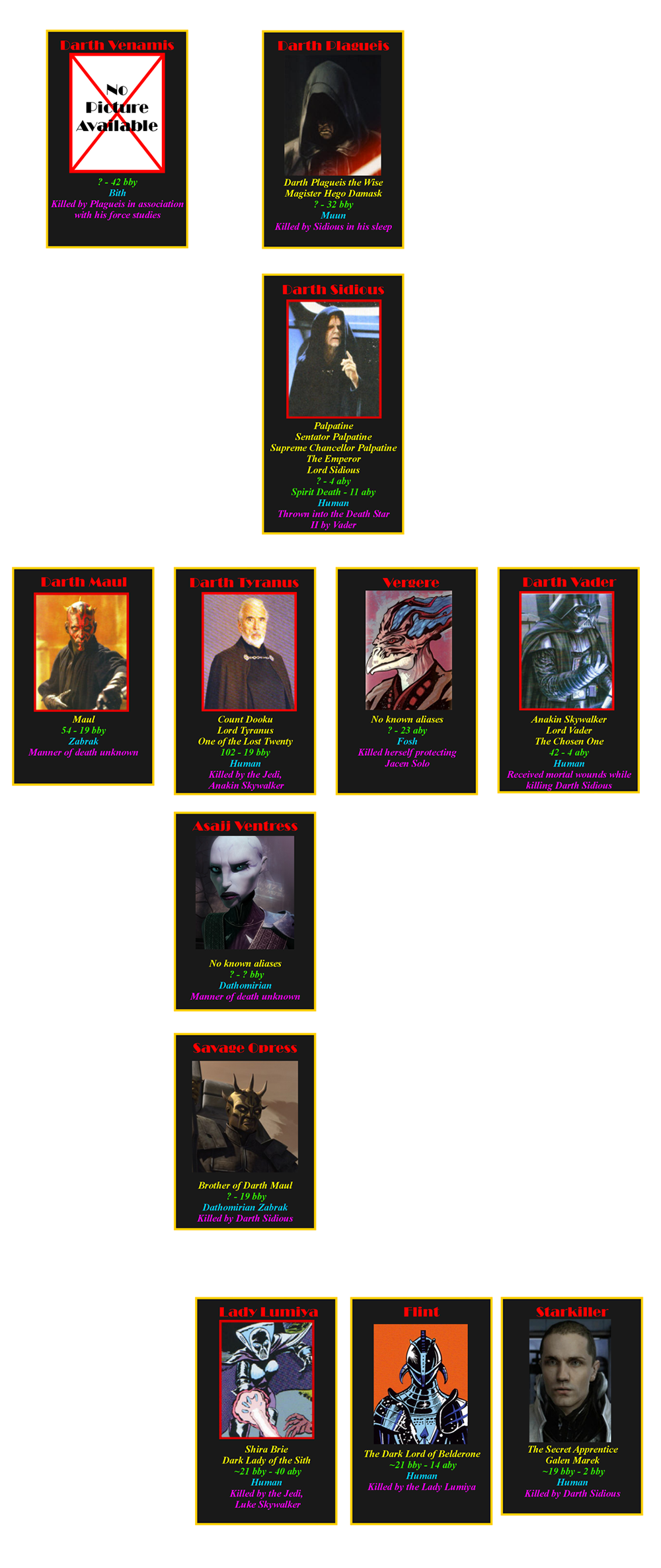 The Star Wars Timeline Almanac - The Legends Sith Lord ...